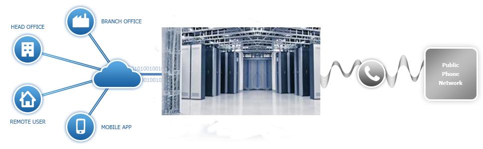 cloud-hosting-2222